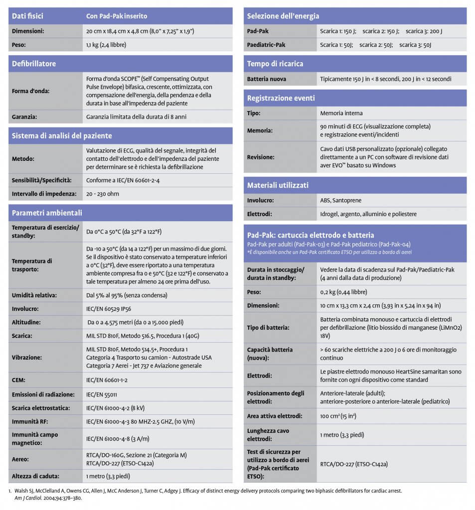 Defibrillatore 360P: scheda tecnica